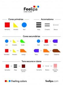 Pré-visualização da folha de explicação do Código de Cor Feelipa
